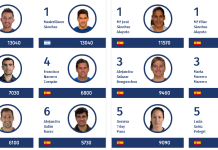 Ranking World Padel Tour 2018