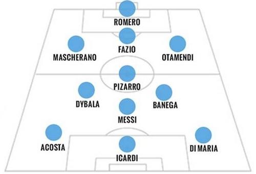 Argentina lineup Venezuela