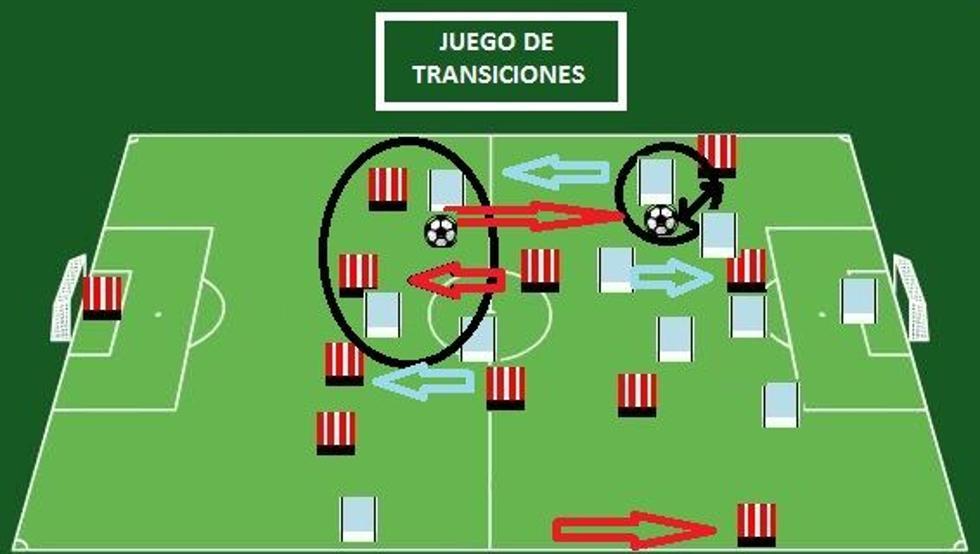 Análisis táctico del choque que disputarán Athletic y Celta en San Mamés.