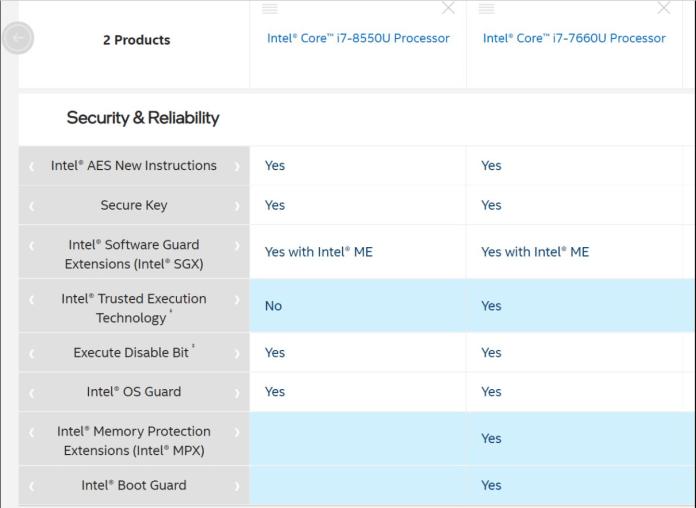 "Microsoft ""aclara"" sus requisitos para Windows 11"
