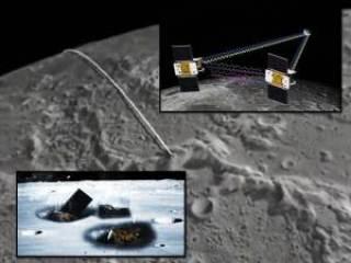 Sondas lunares