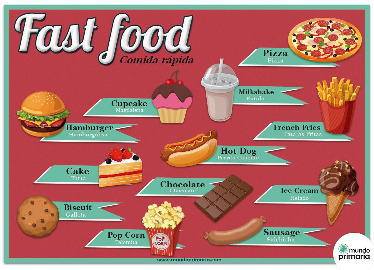 La Comida Rapida Y Los Dulces En Ingles Para Ninos