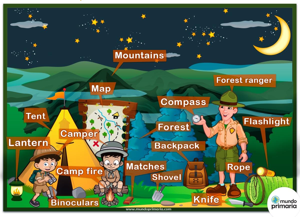 Instrucciones para crear tu propio libro de cuentos. El camping en inglés: Vocabulario para niños de Primaria