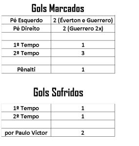 GolsSofridMarcad