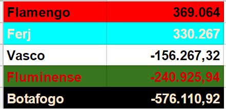 borderos carioca quatro rodadas