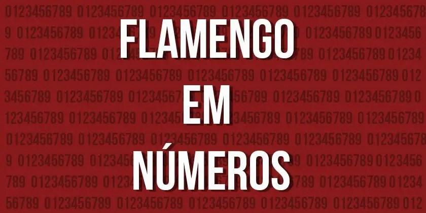 Análise estatística - Flamengo/Marinha no Brasileiro Feminino A1 2017