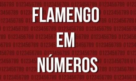 Análise estatística – Flamengo/Marinha no Brasileiro Feminino A1 2017