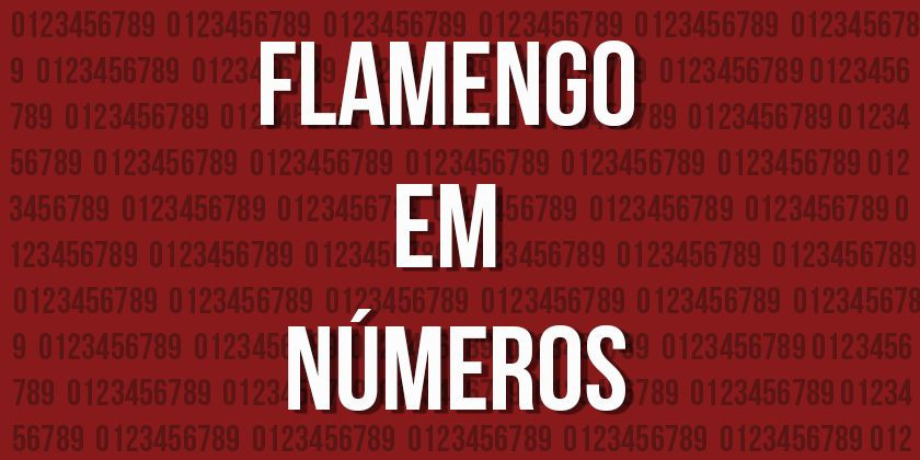 Análise estatística – Flamengo na Copa do Brasil Sub-20 2017
