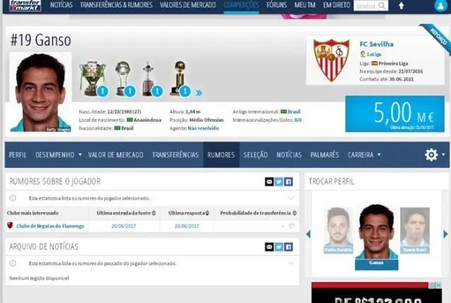 Site especializado em transferências coloca o Flamengo como interessado em repatriar Ganso