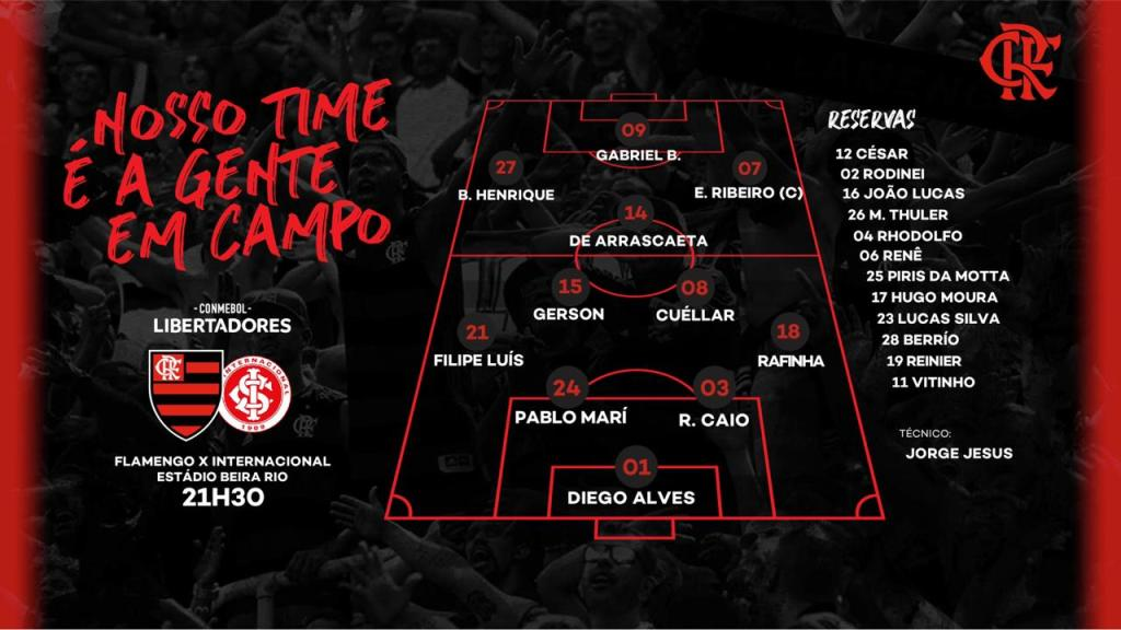 Flamengo encara Inter com Cuéllar no time