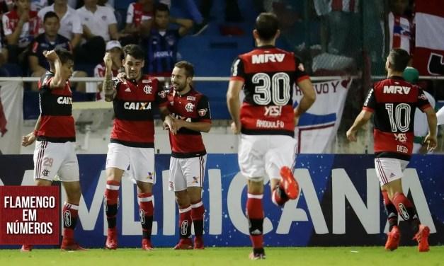 Relembre as cinco últimas classificações do Flamengo em mata-matas jogando fora de casa