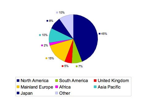 demographic chart.jpg
