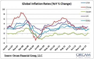 inflation-400x251