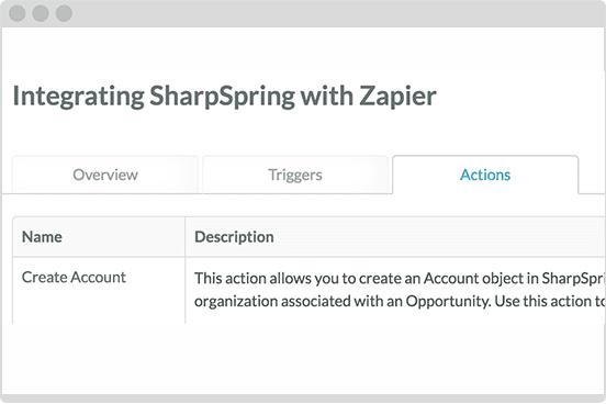 Zapier Integration Marketing Automation Platform