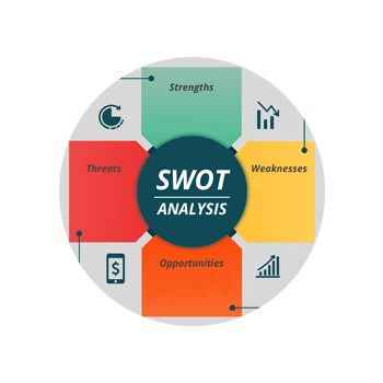 Munro Agency SWOT Analysis