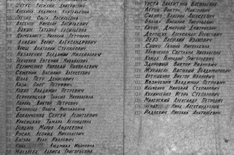 Black and white image showing a number of handwritten names on a large piece of metal