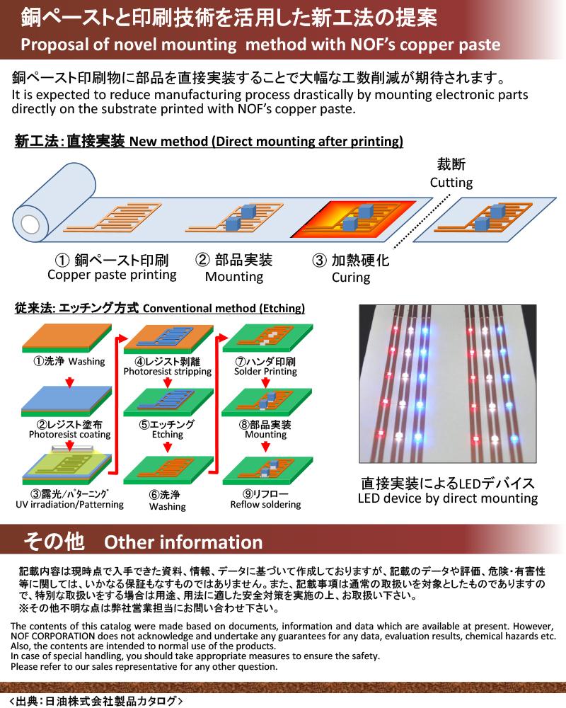 スクリーン印刷用銅ペースト(開発品)日油 | 村井電気株式會社