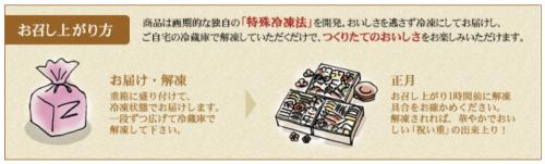ポケモンおせち2019