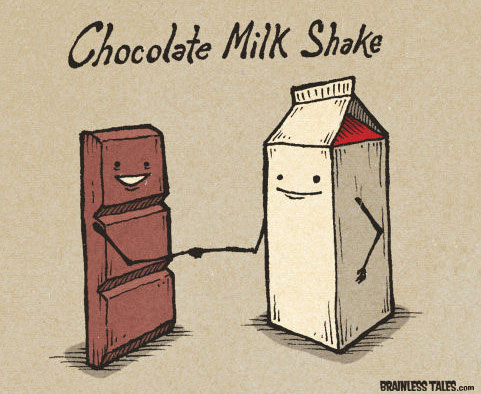 Kakao ve Süt