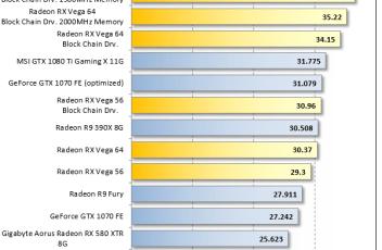 Radeon-RX-Vega-Blockchain-Driver-Ethereum-Hashrate