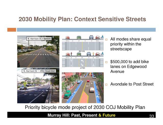 Murray Hill - Past Present Future Presentation_Page_34