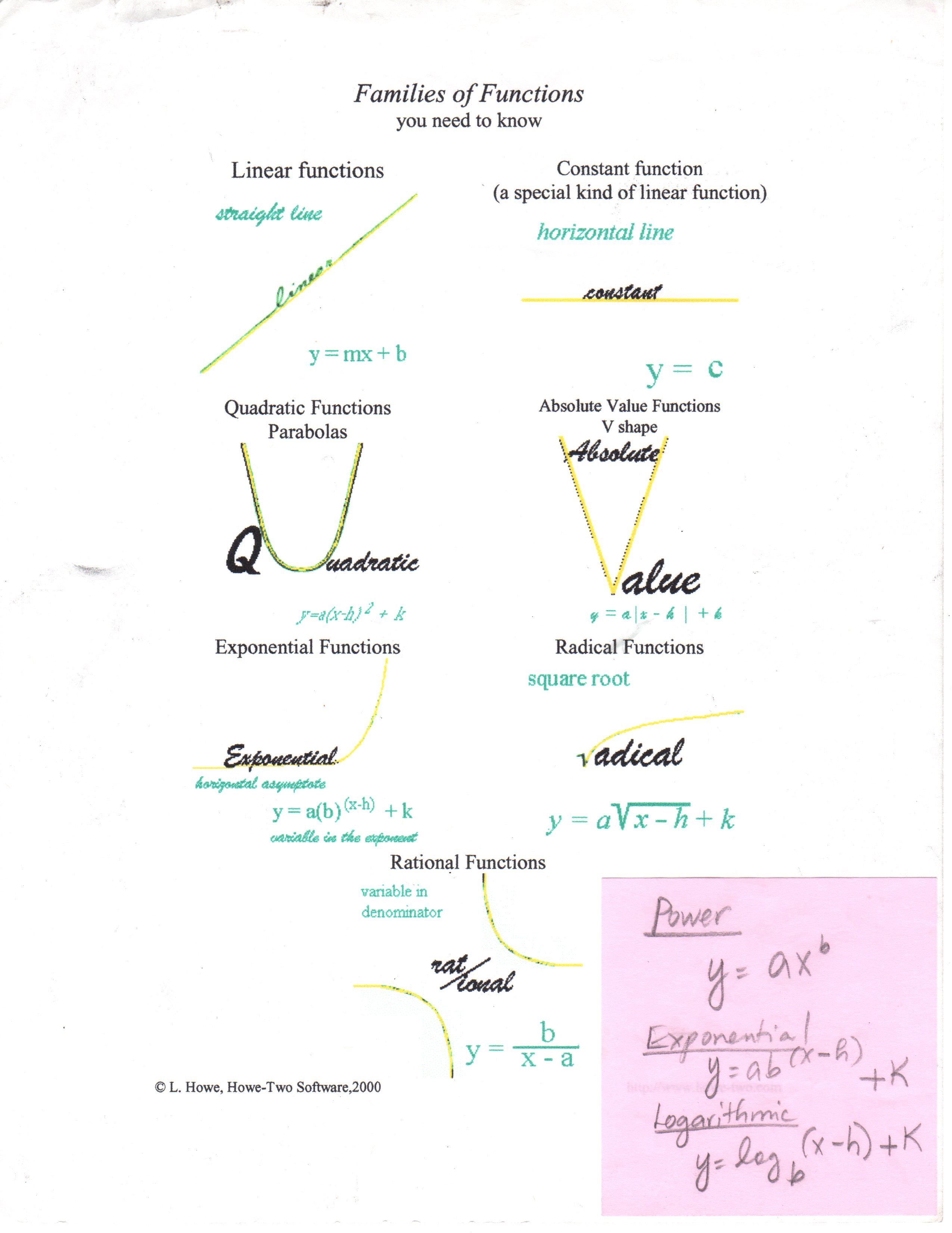 Blaske Guia Algebra 2