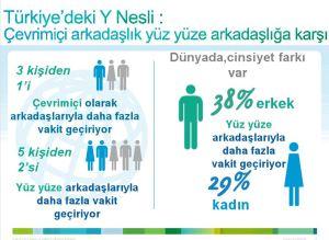 turkiyede-y-nesli