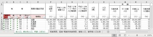 2005年版では「県市コード」「県コード」「市コード」「市などの別」「地域名」を抽出する