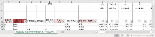 2010年版では「都道府県・市町村コード」「都道府県コード」「市などの別」「都道府県・市町村名」を抽出する