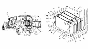 Ford Bronco Patents