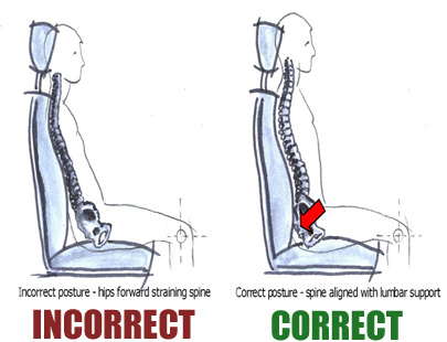lumbar-support