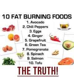 The Secret of Fat-Burning Foods