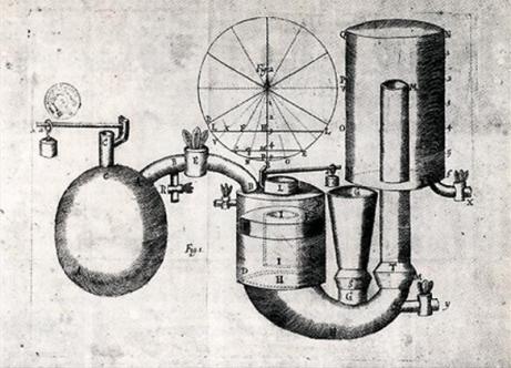 Denis Papin pump