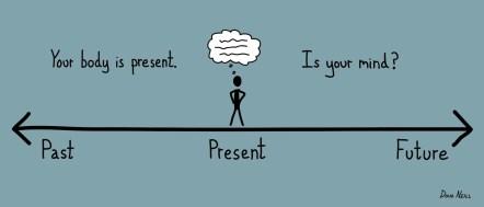 Mindfulness doug neil