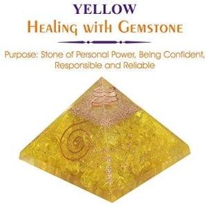 01-Pirámide Energía Amarilla