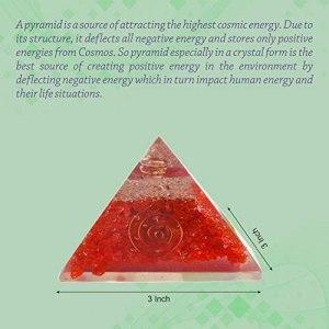 02-Pirámide Energía Roja