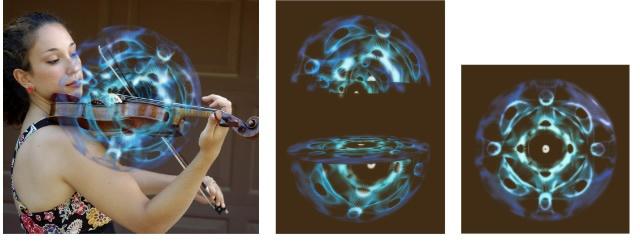 violino-cymascope