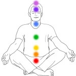 Riequilibrare i chakra col canto