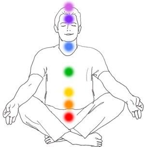 Riequilibrare i chakra col canto