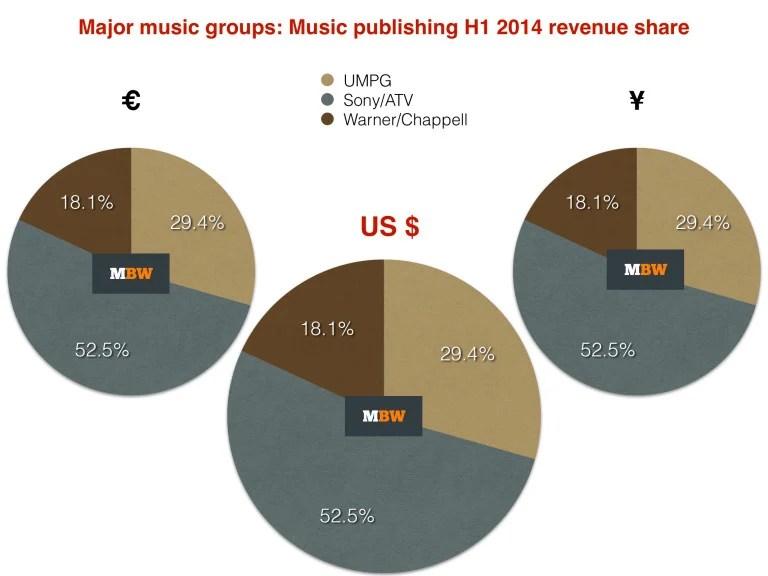 MusicPublishing2014