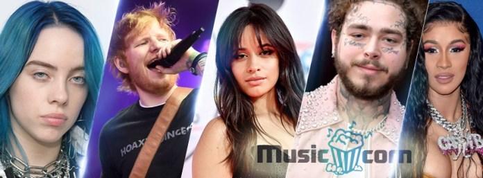 musiccorn music news
