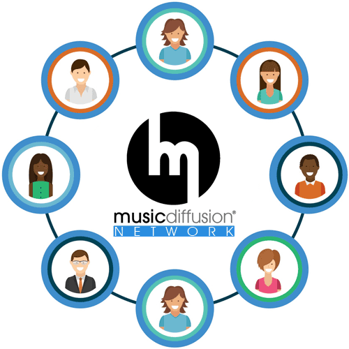 MusicDiffusion Network