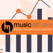 MusicDiffusion Music Promotion (Youtube, Spotify and more...)
