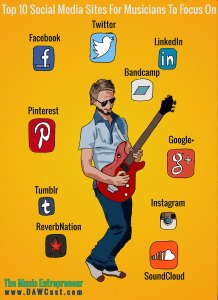 Top 10 Social Media Sites for Musicians to Focus on [INFOGRAPHIC]