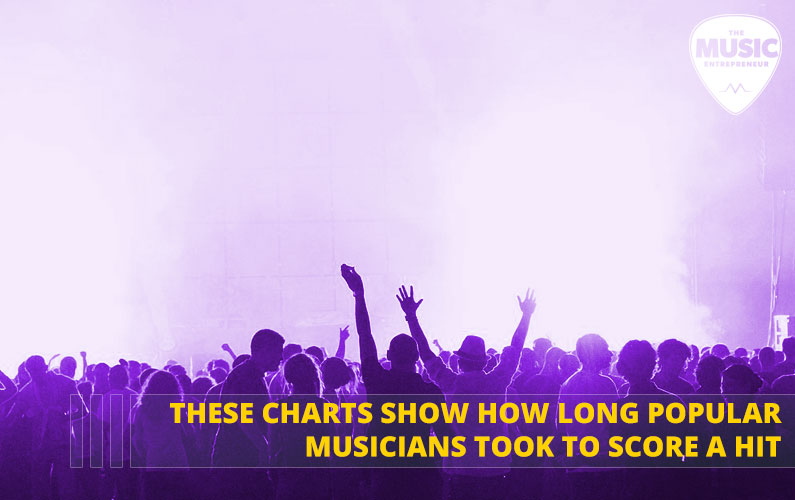 These Charts Show How Long Popular Musicians Took To Score A Hit
