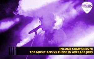 Income Comparison: Top Musicians vs. Those in Average Jobs [INFOGRAPHIC]