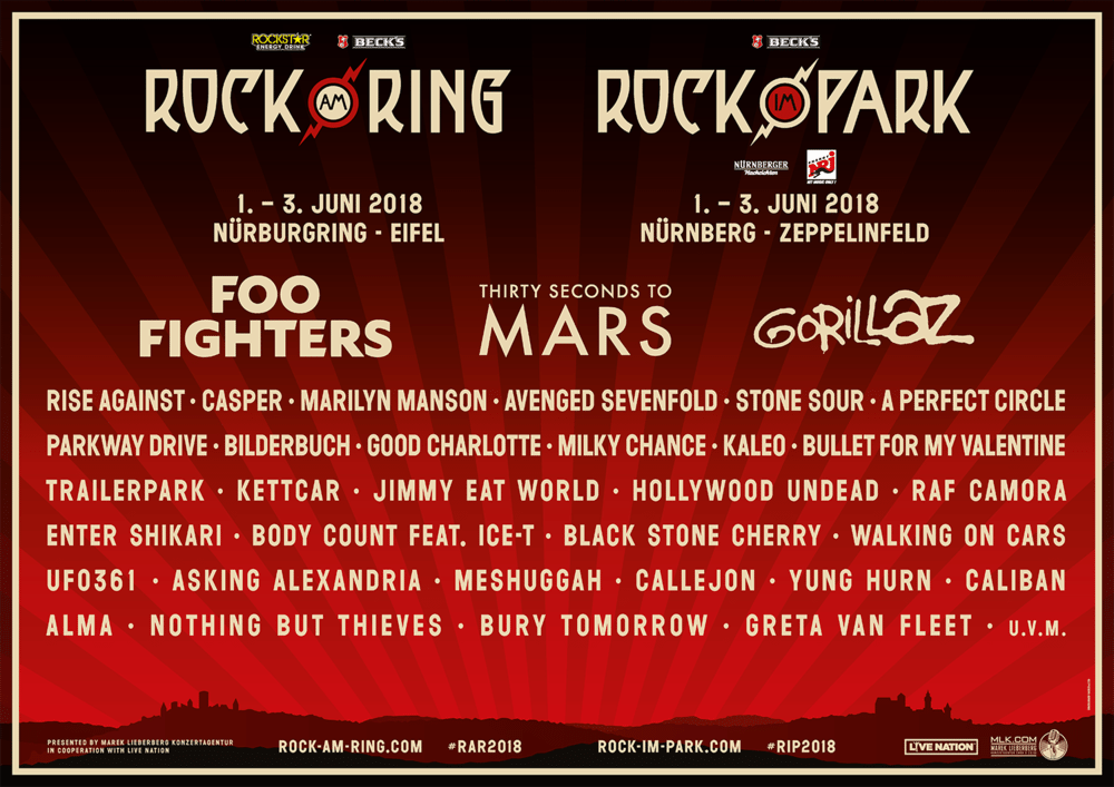Rock Am Ring 2018 The MFW Music Festival Guide