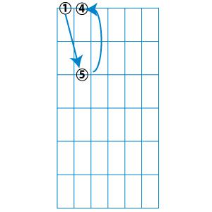 1 5 4 chord progression