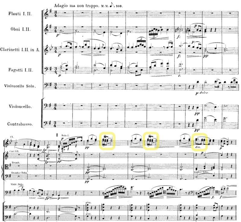 Dvorak Cello Concerto Excerpt