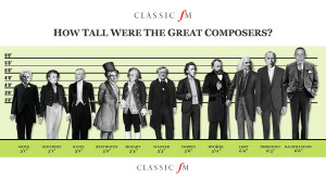 composer-heights-infographic-1367588579